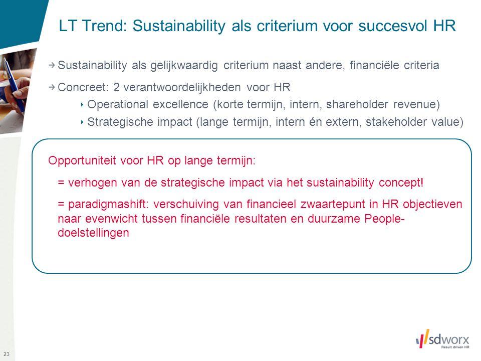 23 LT Trend: Sustainability als criterium voor succesvol HR Sustainability als gelijkwaardig criterium naast andere, financiële criteria Concreet: 2 v