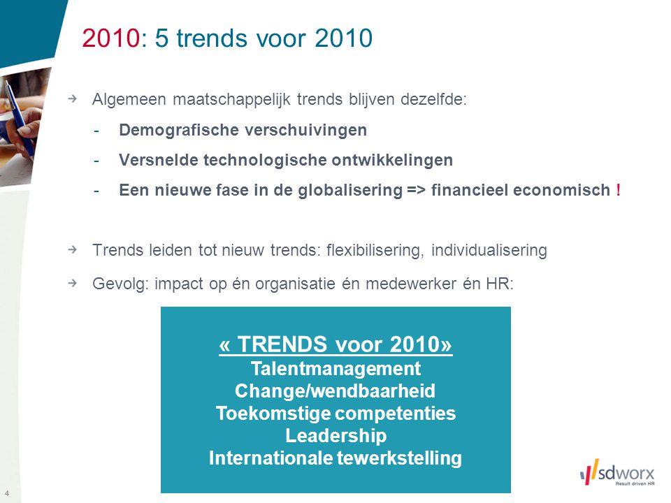 4 2010: 5 trends voor 2010 Algemeen maatschappelijk trends blijven dezelfde: -Demografische verschuivingen -Versnelde technologische ontwikkelingen -E