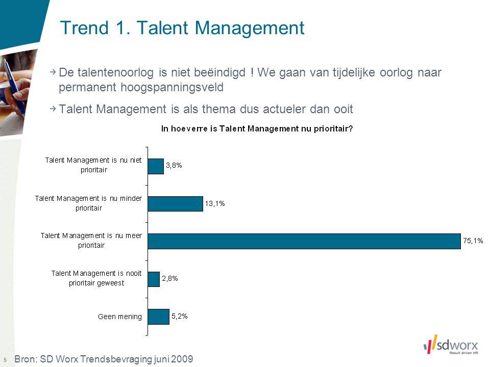5 Trend 1. Talent Management De talentenoorlog is niet beëindigd ! We gaan van tijdelijke oorlog naar permanent hoogspanningsveld Talent Management is