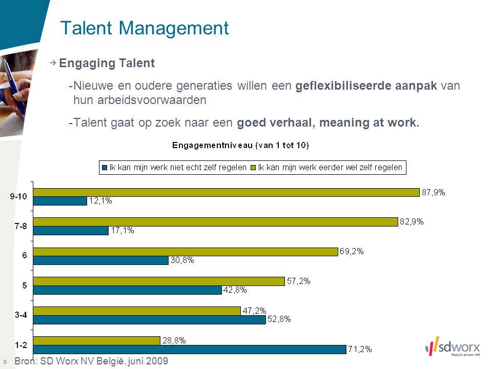 19 Samengevat: de trends voor 2010 Talentmanagement: -Talentenoorlog is niet beëindigd .