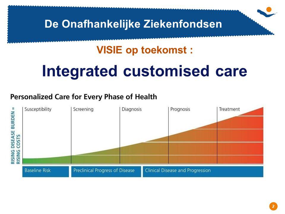 Réunion - Date 2 De Onafhankelijke Ziekenfondsen VISIE op toekomst : Integrated customised care