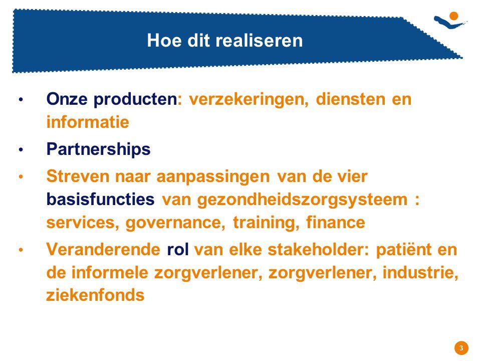 Réunion - Date 3 Hoe dit realiseren Onze producten: verzekeringen, diensten en informatie Partnerships Streven naar aanpassingen van de vier basisfunc