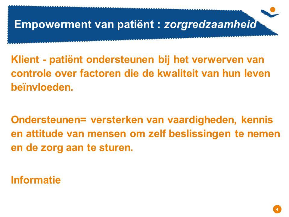 Réunion - Date 4 Empowerment van patiënt : zorgredzaamheid Klient - patiënt ondersteunen bij het verwerven van controle over factoren die de kwaliteit