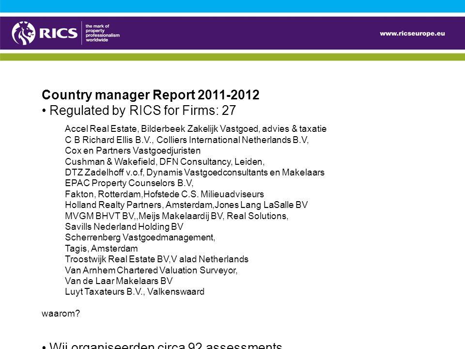 Country manager Report 2011-2012 Regulated by RICS for Firms: 27 Accel Real Estate, Bilderbeek Zakelijk Vastgoed, advies & taxatie C B Richard Ellis B.V., Colliers International Netherlands B.V, Cox en Partners Vastgoedjuristen Cushman & Wakefield, DFN Consultancy, Leiden, DTZ Zadelhoff v.o.f, Dynamis Vastgoedconsultants en Makelaars EPAC Property Counselors B.V, Fakton, Rotterdam,Hofstede C.S.
