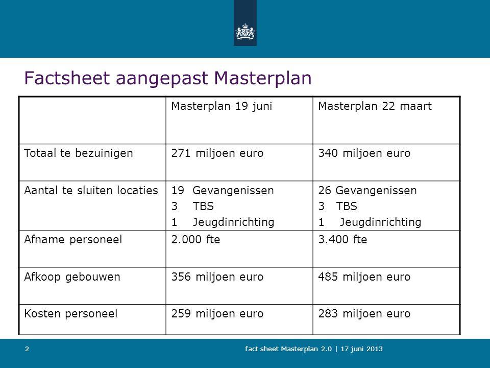 fact sheet Masterplan 2.0 | 17 juni 2013 2 Factsheet aangepast Masterplan Masterplan 19 juniMasterplan 22 maart Totaal te bezuinigen271 miljoen euro34