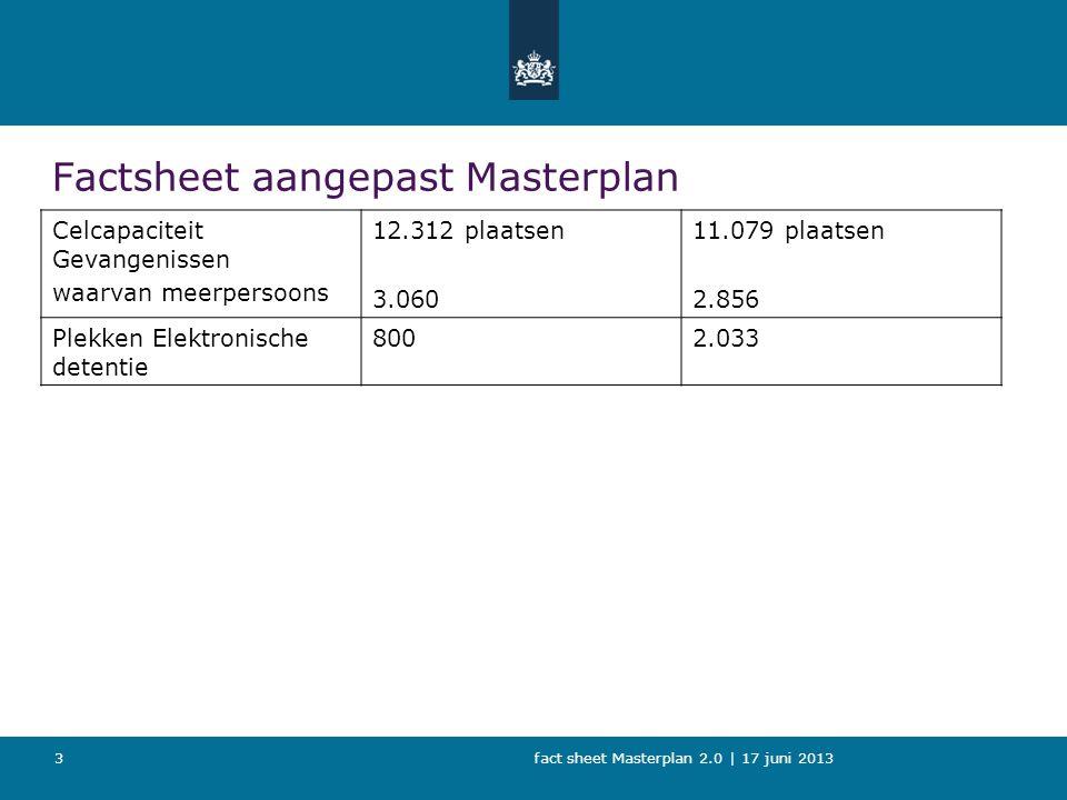 fact sheet Masterplan 2.0 | 17 juni 2013 Factsheet aangepast Masterplan 3 Celcapaciteit Gevangenissen waarvan meerpersoons 12.312 plaatsen 3.060 11.079 plaatsen 2.856 Plekken Elektronische detentie 8002.033