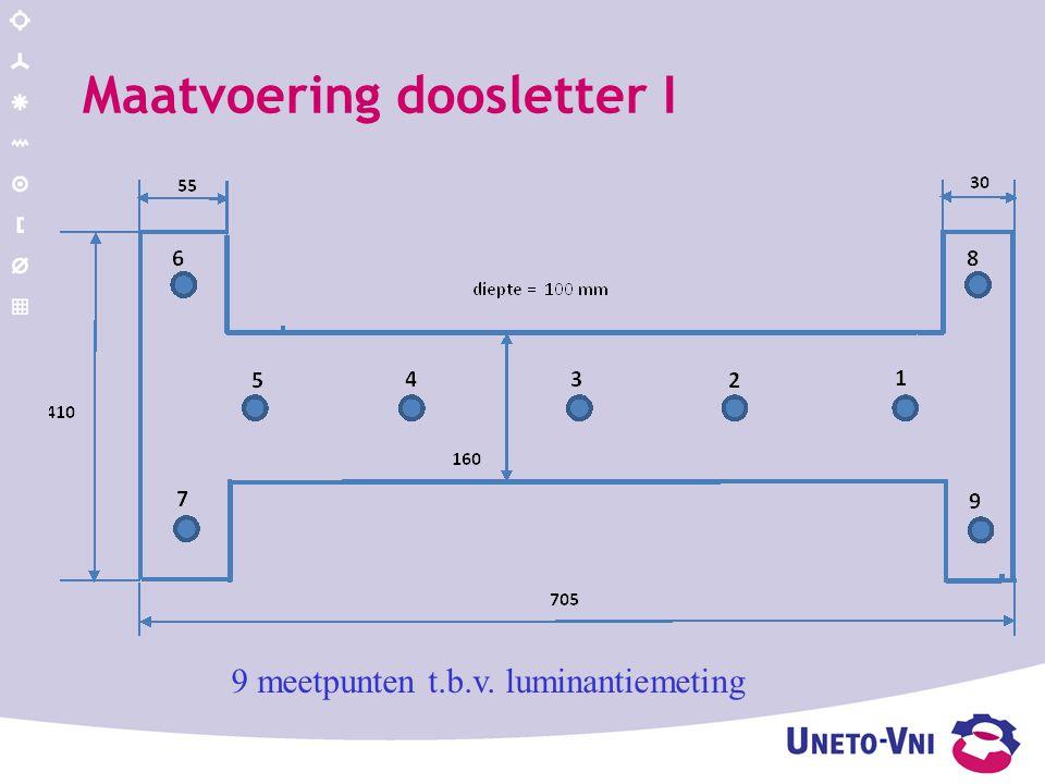 Maatvoering doosletter I 9 meetpunten t.b.v. luminantiemeting
