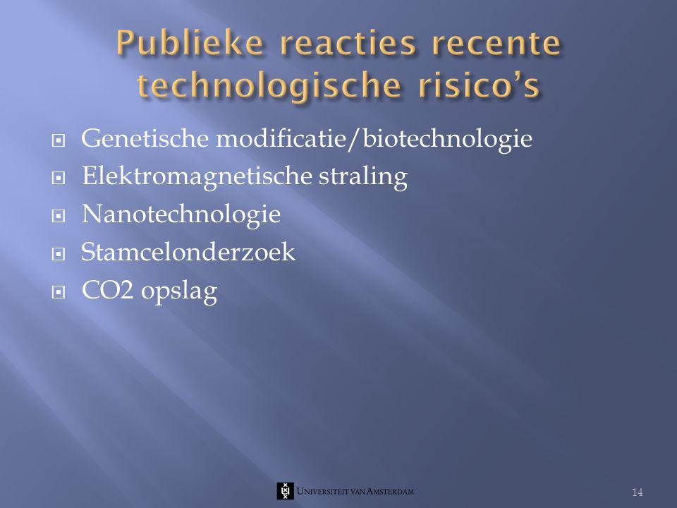 Genetische modificatie/biotechnologie  Elektromagnetische straling  Nanotechnologie  Stamcelonderzoek  CO2 opslag 14