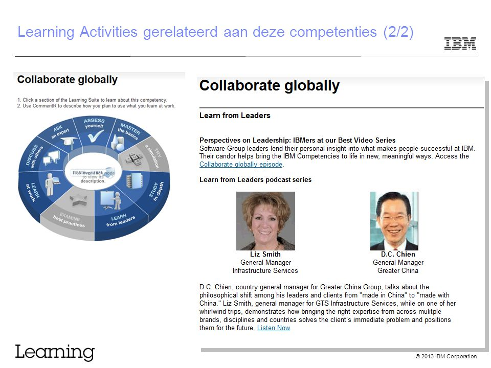 © 2013 IBM Corporation Learning Activities gerelateerd aan deze competenties (2/2)