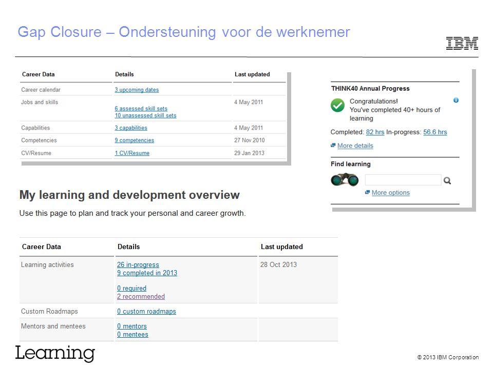 © 2013 IBM Corporation Gap Closure – Ondersteuning voor de werknemer