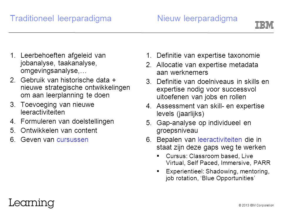 © 2013 IBM Corporation Traditioneel leerparadigma 1.Leerbehoeften afgeleid van jobanalyse, taakanalyse, omgevingsanalyse,… 2.Gebruik van historische data + nieuwe strategische ontwikkelingen om aan leerplanning te doen 3.Toevoeging van nieuwe leeractiviteiten 4.Formuleren van doelstellingen 5.Ontwikkelen van content 6.Geven van cursussen 1.Definitie van expertise taxonomie 2.Allocatie van expertise metadata aan werknemers 3.Definitie van doelniveaus in skills en expertise nodig voor successvol uitoefenen van jobs en rollen 4.Assessment van skill- en expertise levels (jaarlijks) 5.Gap-analyse op individueel en groepsniveau 6.Bepalen van leeractiviteiten die in staat zijn deze gaps weg te werken  Cursus: Classroom based, Live Virtual, Self Paced, Immersive, PARR  Experientieel: Shadowing, mentoring, job rotation, 'Blue Opportunities' Nieuw leerparadigma
