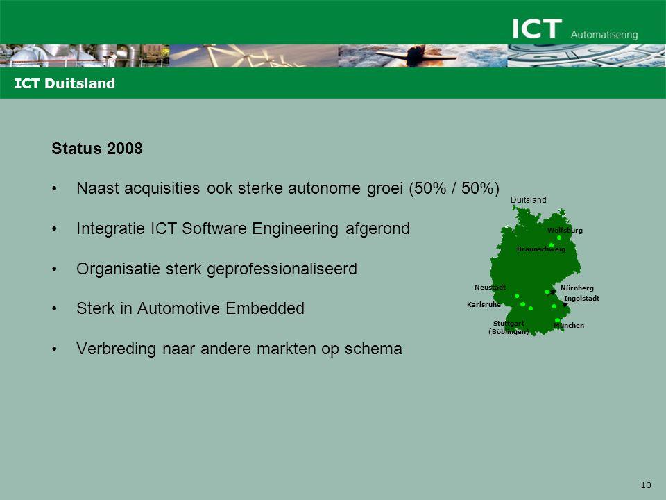 10 ICT Duitsland Status 2008 Naast acquisities ook sterke autonome groei (50% / 50%) Integratie ICT Software Engineering afgerond Organisatie sterk ge