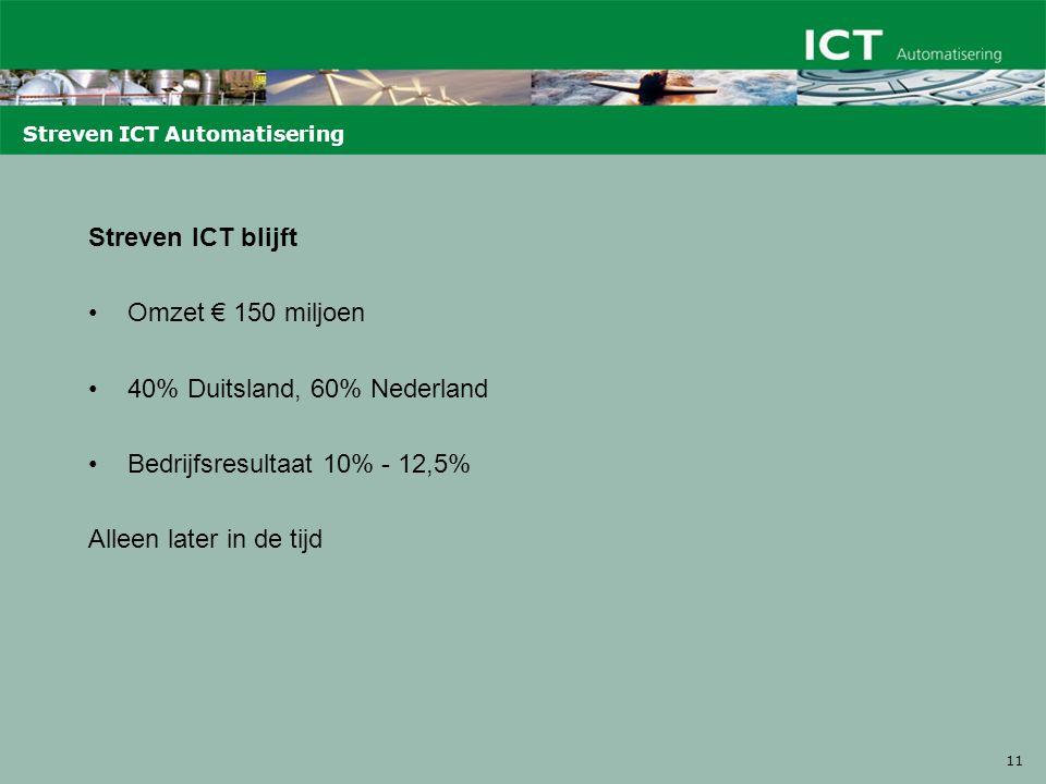11 Streven ICT Automatisering Streven ICT blijft Omzet € 150 miljoen 40% Duitsland, 60% Nederland Bedrijfsresultaat 10% - 12,5% Alleen later in de tij