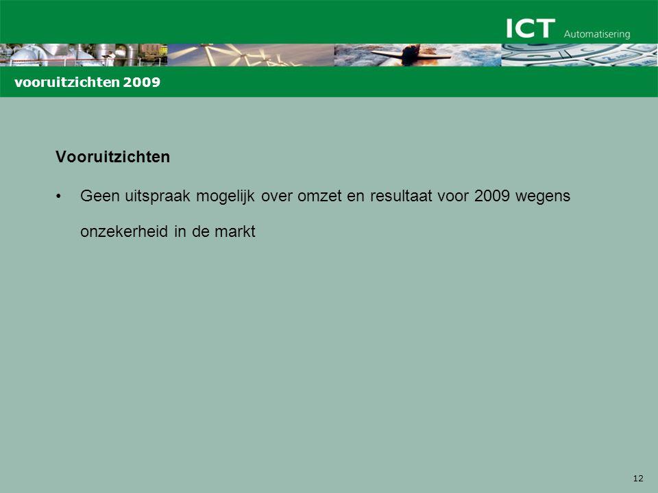 12 vooruitzichten 2009 Vooruitzichten Geen uitspraak mogelijk over omzet en resultaat voor 2009 wegens onzekerheid in de markt