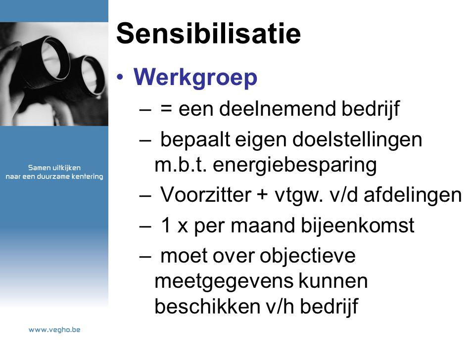 Sensibilisatie Werkgroep – = een deelnemend bedrijf – bepaalt eigen doelstellingen m.b.t. energiebesparing – Voorzitter + vtgw. v/d afdelingen – 1 x p