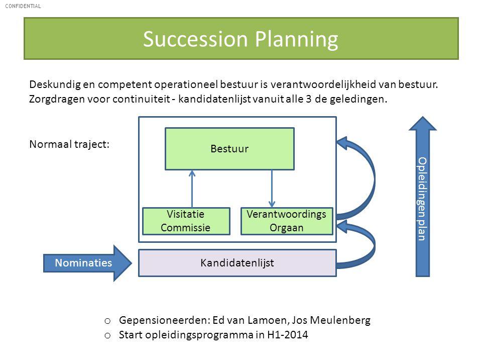 CONFIDENTIAL Succession Planning Deskundig en competent operationeel bestuur is verantwoordelijkheid van bestuur. Zorgdragen voor continuiteit - kandi