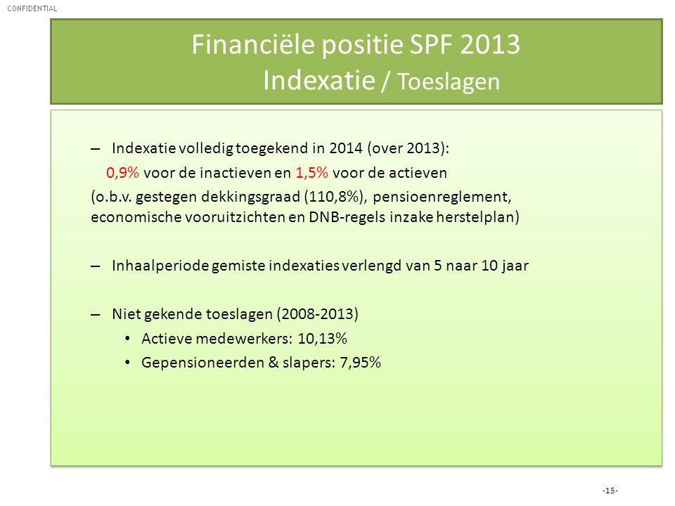 CONFIDENTIAL Financiële positie SPF 2013 Indexatie / Toeslagen – Indexatie volledig toegekend in 2014 (over 2013): 0,9% voor de inactieven en 1,5% voo