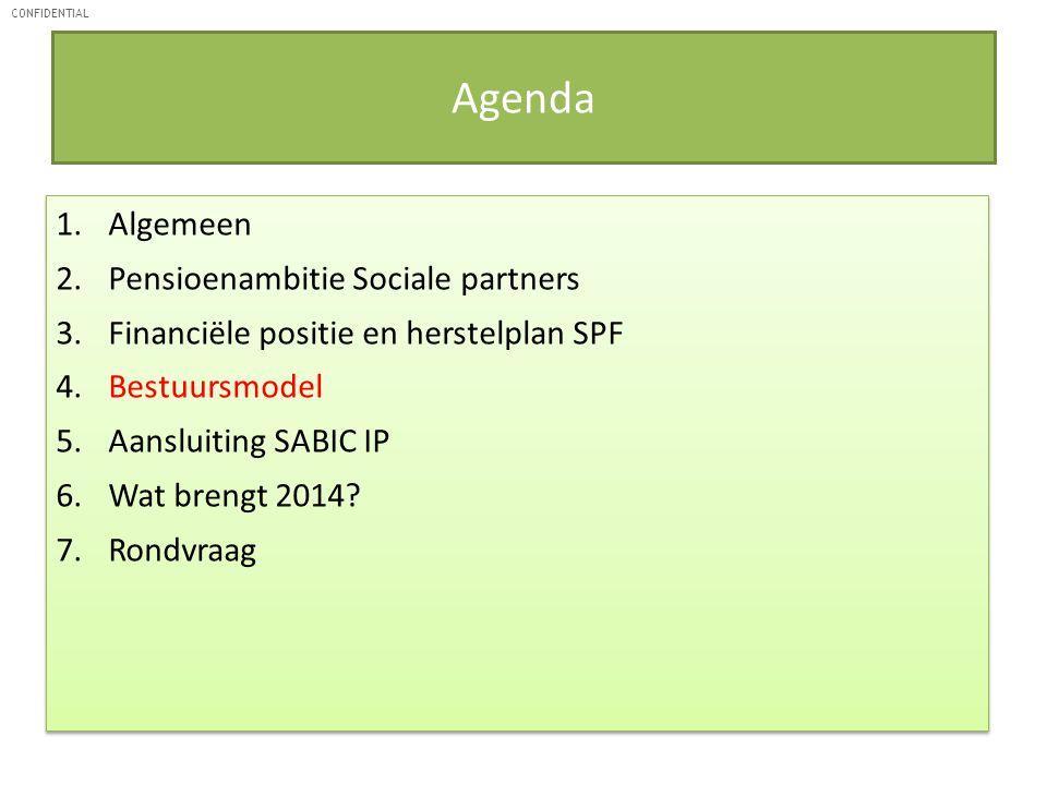 CONFIDENTIAL Agenda 1.Algemeen 2.Pensioenambitie Sociale partners 3.Financiële positie en herstelplan SPF 4.Bestuursmodel 5.Aansluiting SABIC IP 6.Wat