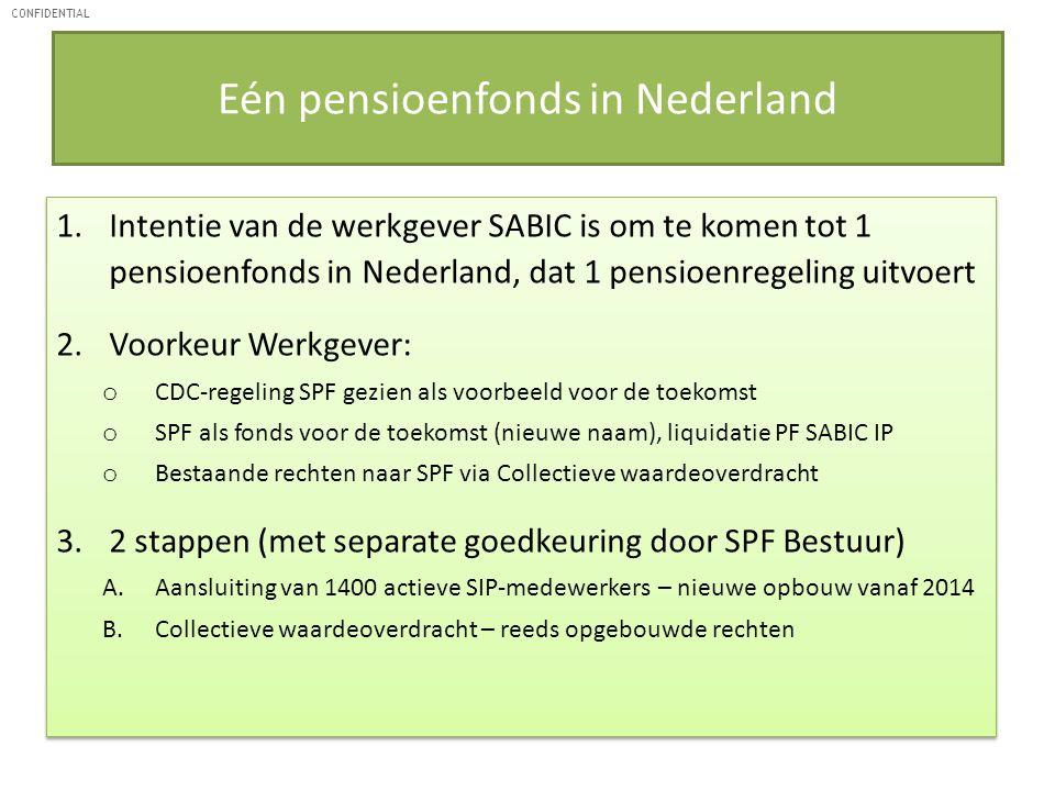 CONFIDENTIAL Eén pensioenfonds in Nederland 1.Intentie van de werkgever SABIC is om te komen tot 1 pensioenfonds in Nederland, dat 1 pensioenregeling