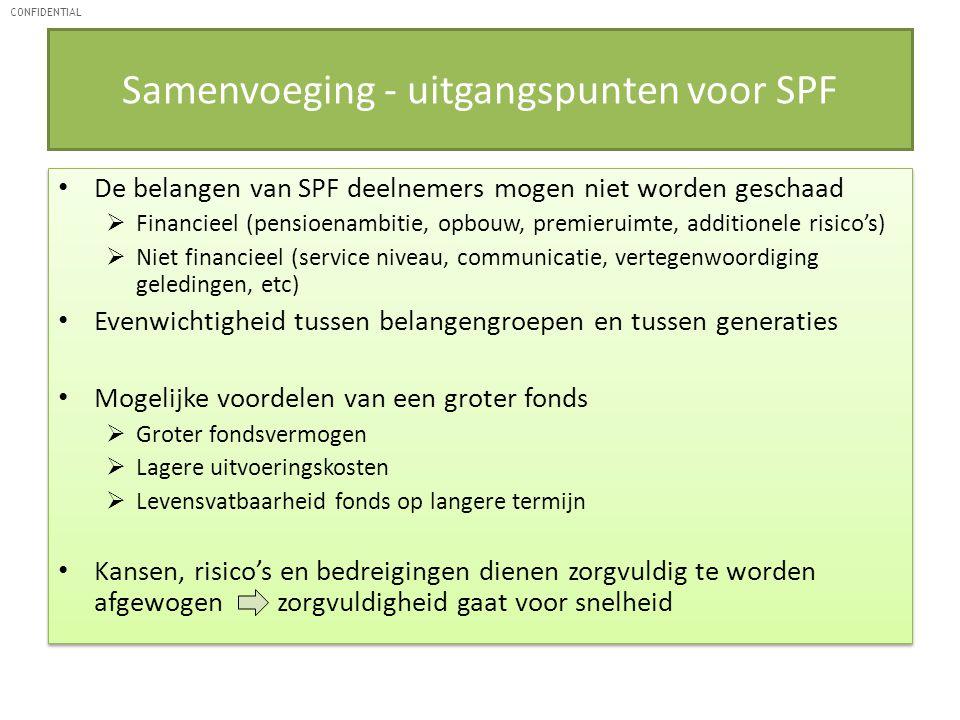 CONFIDENTIAL Samenvoeging - uitgangspunten voor SPF De belangen van SPF deelnemers mogen niet worden geschaad  Financieel (pensioenambitie, opbouw, p
