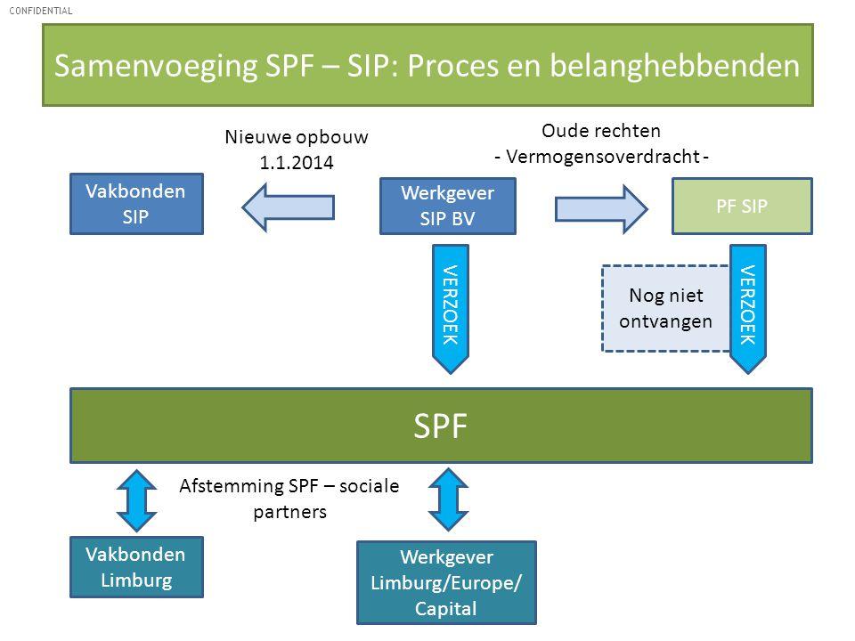 CONFIDENTIAL Samenvoeging SPF – SIP: Proces en belanghebbenden Werkgever SIP BV Vakbonden SIP PF SIP Oude rechten - Vermogensoverdracht - Nieuwe opbou