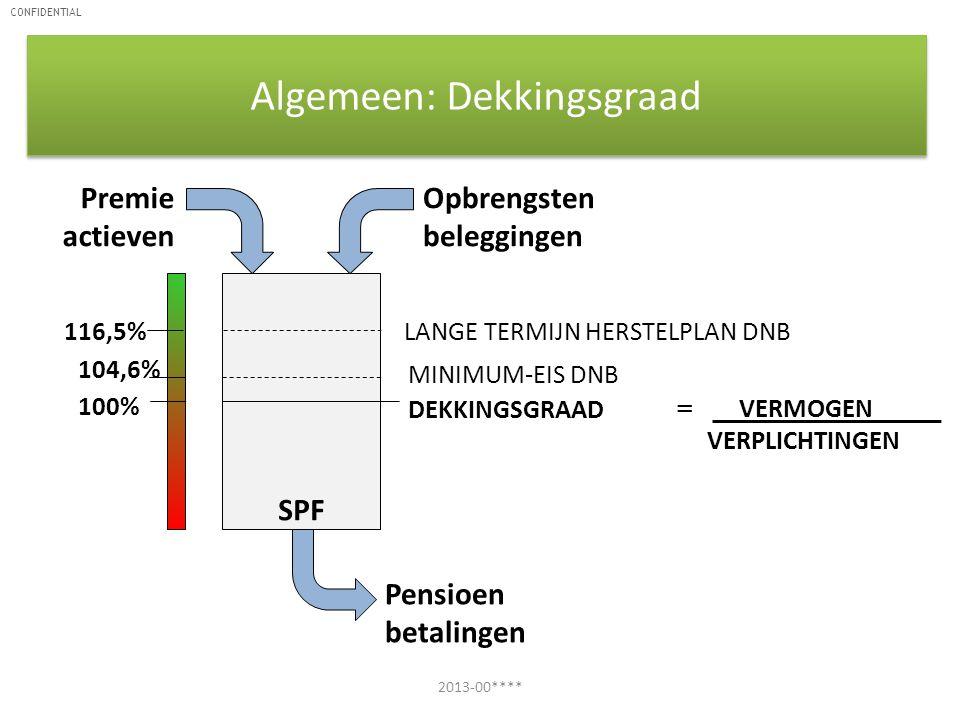 CONFIDENTIAL Algemeen: Dekkingsgraad 100% 104,6% Premie actieven Opbrengsten beleggingen Pensioen betalingen DEKKINGSGRAAD = VERMOGEN VERPLICHTINGEN M