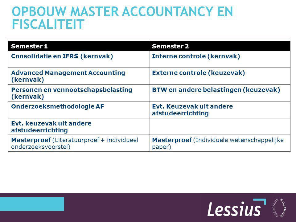 Semester 1Semester 2 Consolidatie en IFRS (kernvak)Interne controle (kernvak) Advanced Management Accounting (kernvak) Externe controle (keuzevak) Per