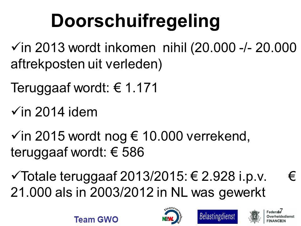Team GWO in 2013 wordt inkomen nihil (20.000 -/- 20.000 aftrekposten uit verleden) Teruggaaf wordt: € 1.171 in 2014 idem in 2015 wordt nog € 10.000 ve