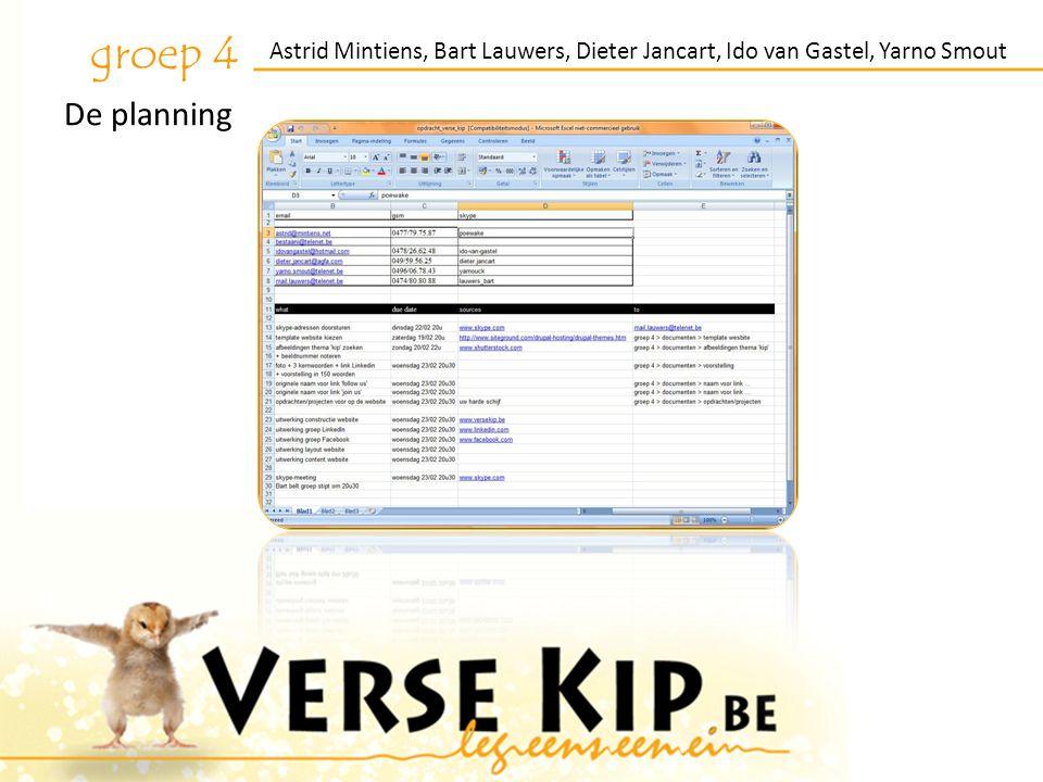 Astrid Mintiens, Bart Lauwers, Dieter Jancart, Ido van Gastel, Yarno Smout groep 4 De planning