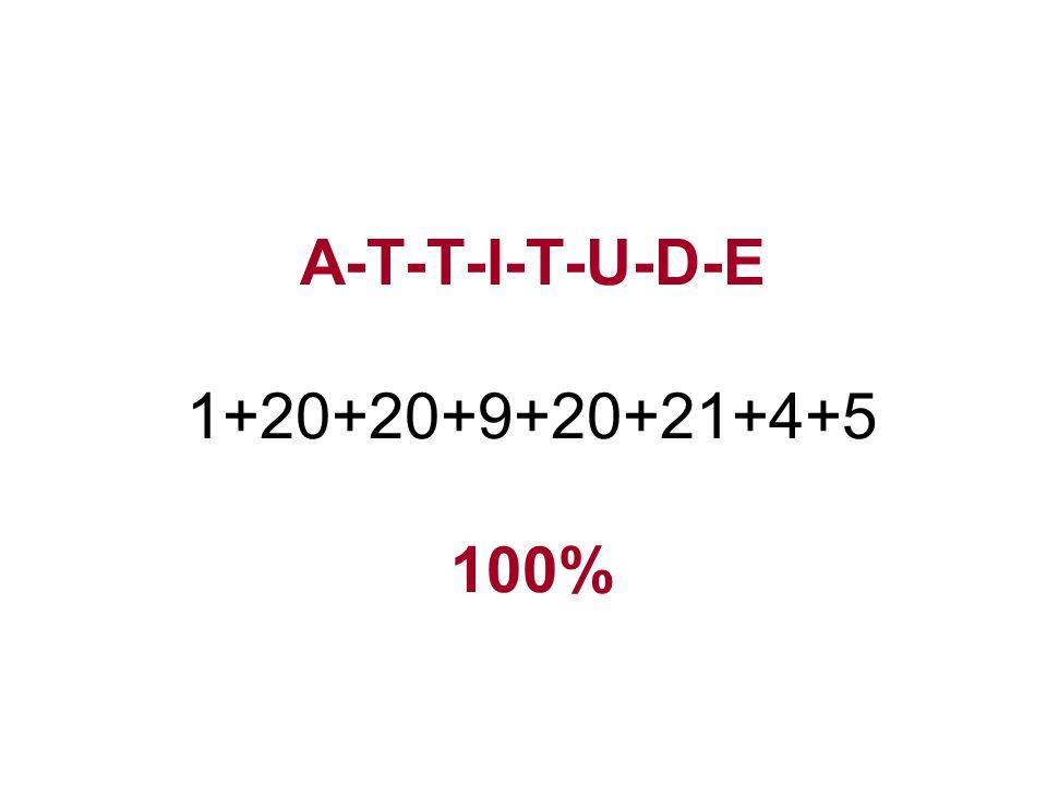 A-T-T-I-T-U-D-E 1+20+20+9+20+21+4+5 100%