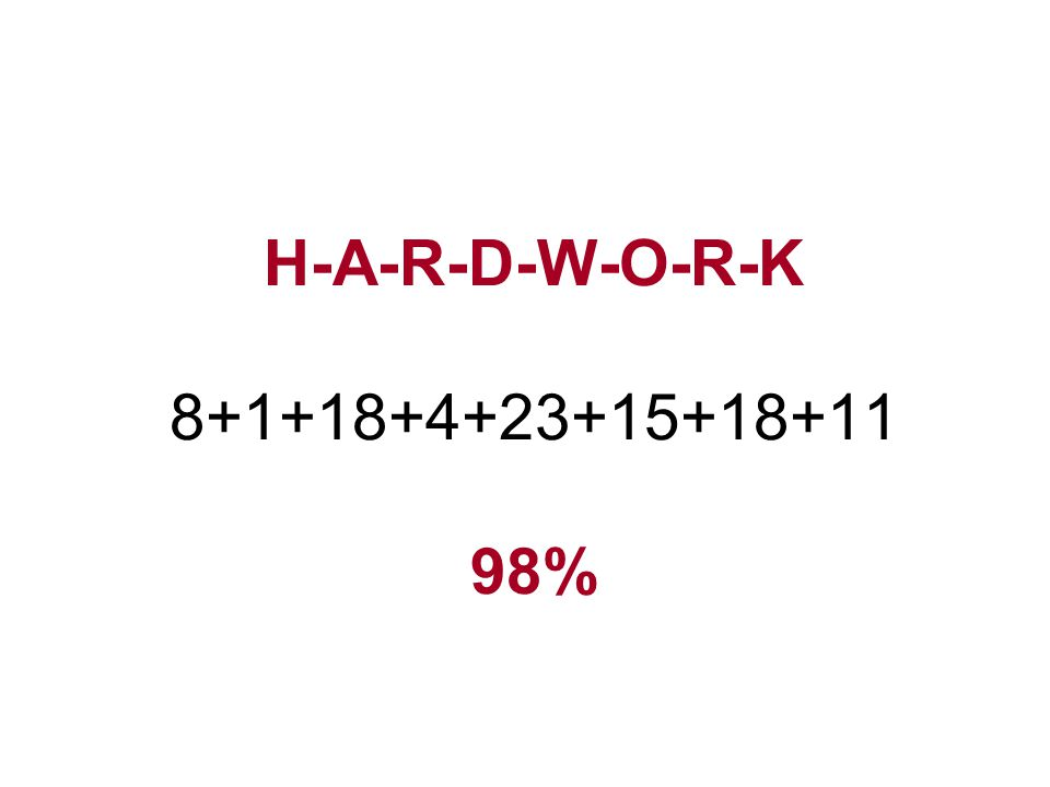 H-A-R-D-W-O-R-K 8+1+18+4+23+15+18+11 98%