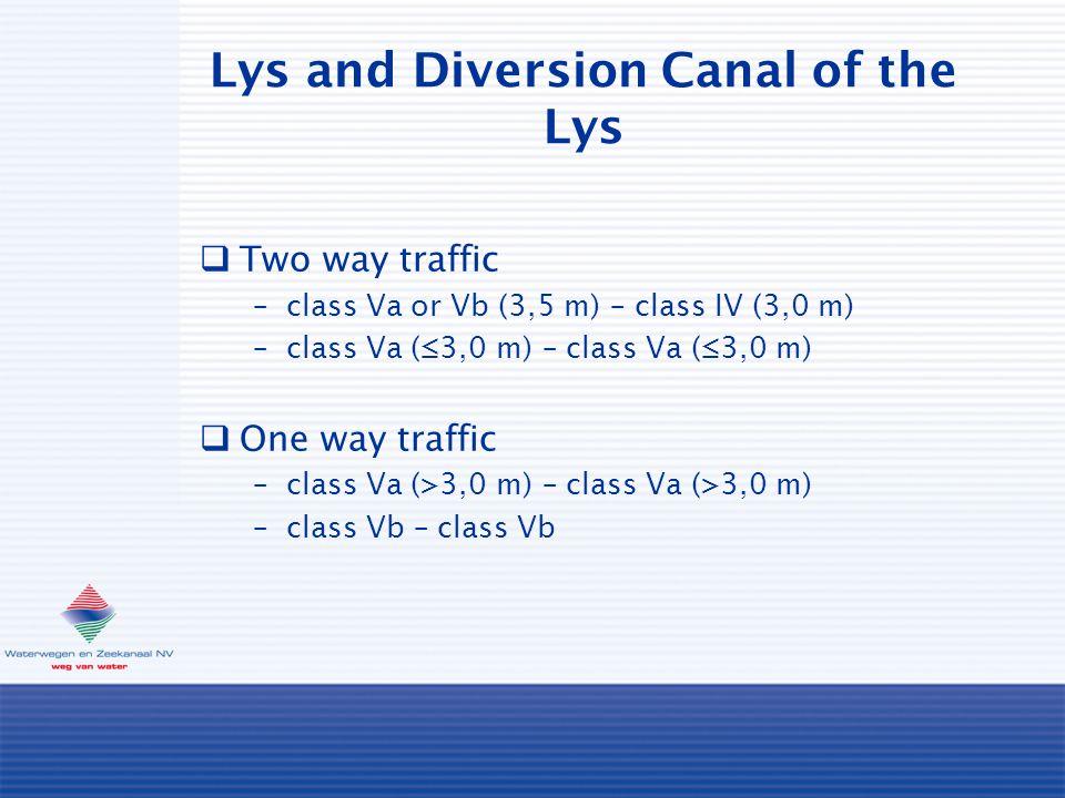 Lys and Diversion Canal of the Lys  Two way traffic –class Va or Vb (3,5 m) – class IV (3,0 m) –class Va (≤3,0 m) – class Va (≤3,0 m)  One way traffic –class Va (>3,0 m) – class Va (>3,0 m) –class Vb – class Vb