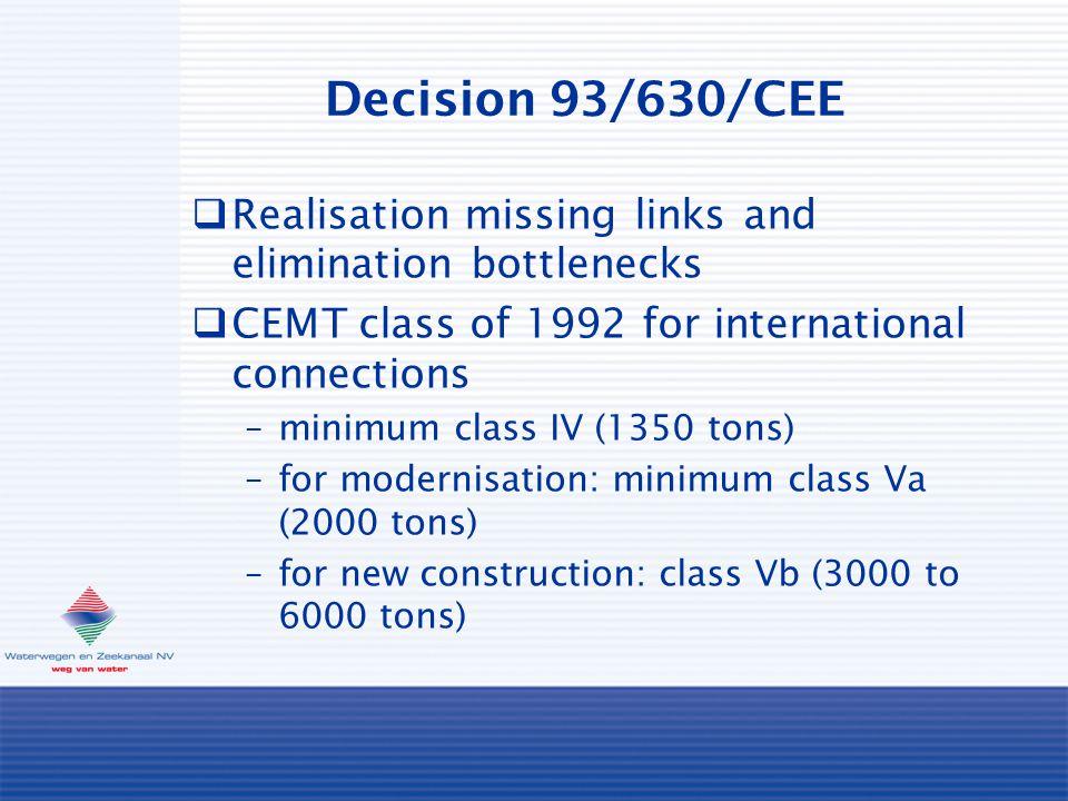 Decision 884/2004/EC  priority sections: –navigability improvements Deûlémont - Ghent –new canal Compiègne - Cambrai