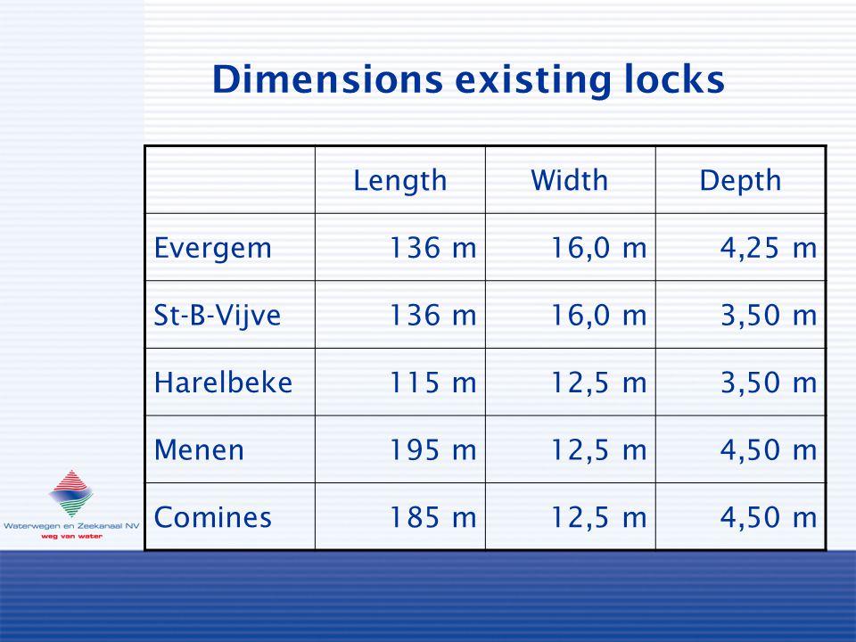Dimensions existing locks LengthWidthDepth Evergem136 m16,0 m4,25 m St-B-Vijve136 m16,0 m3,50 m Harelbeke115 m12,5 m3,50 m Menen195 m12,5 m4,50 m Comi