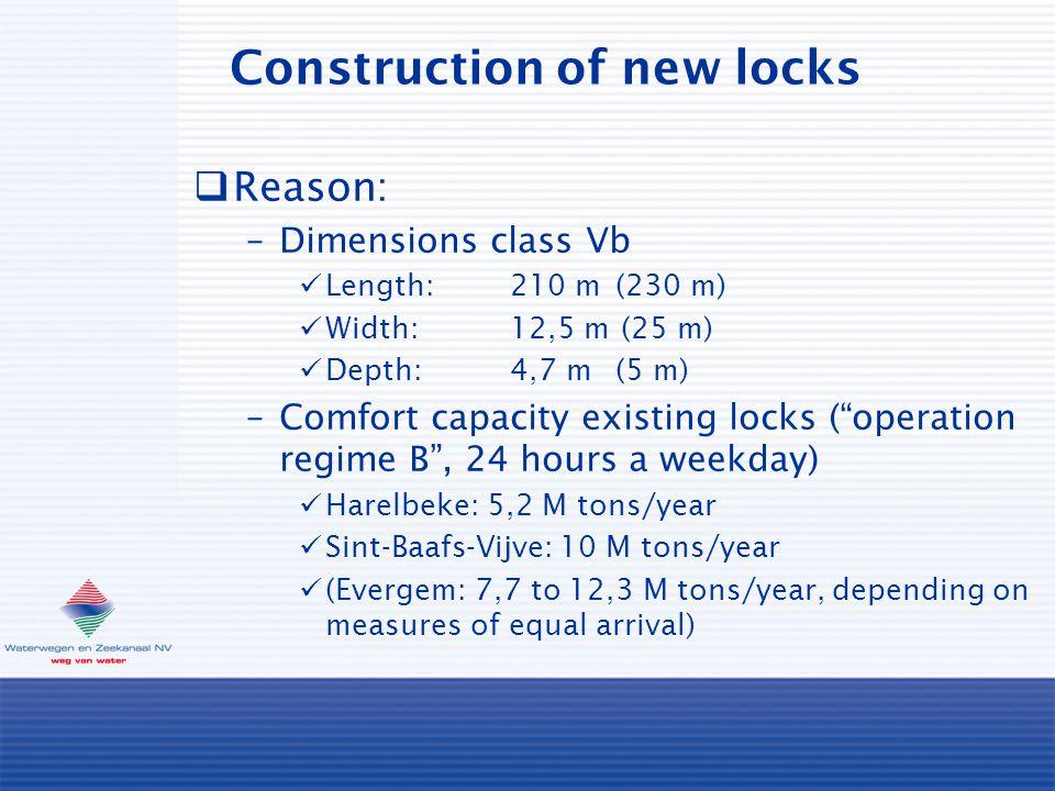Lock Evergem: under construction