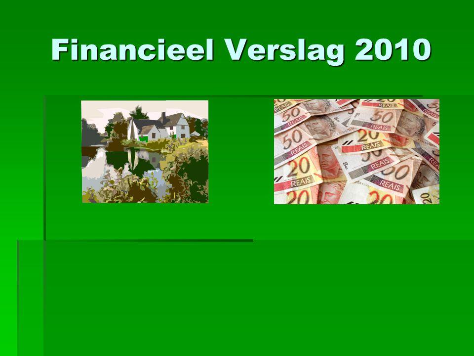Financieel Verslag 2010