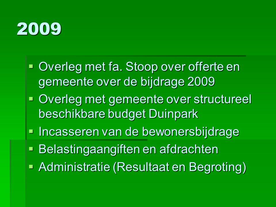 2009  Overleg met fa.