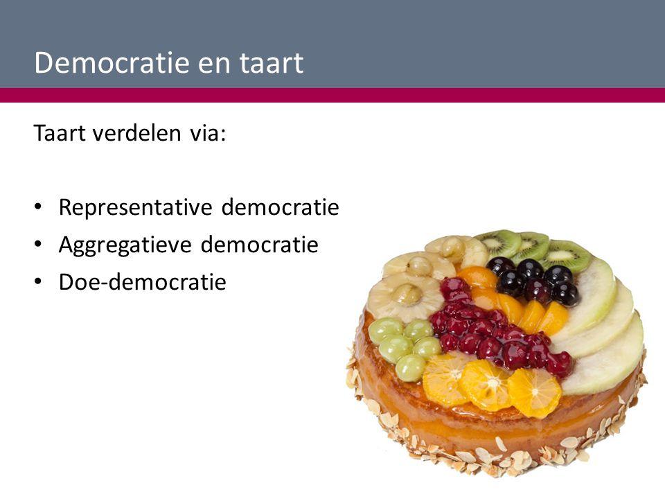Democratie en taart Taart verdelen via: Representative democratie Aggregatieve democratie Doe-democratie