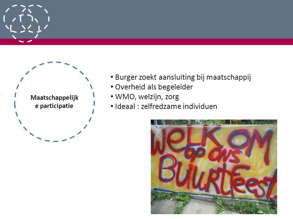 Maatschappelijk e initiatieven Burger als maatschappelijk ondernemer Overheid is afwezig of faciliteert Maatschappelijk middenveld Ideaal : zelforganisatie