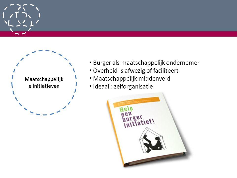 Maatschappelijk e initiatieven Burger als maatschappelijk ondernemer Overheid is afwezig of faciliteert Maatschappelijk middenveld Ideaal : zelforgani