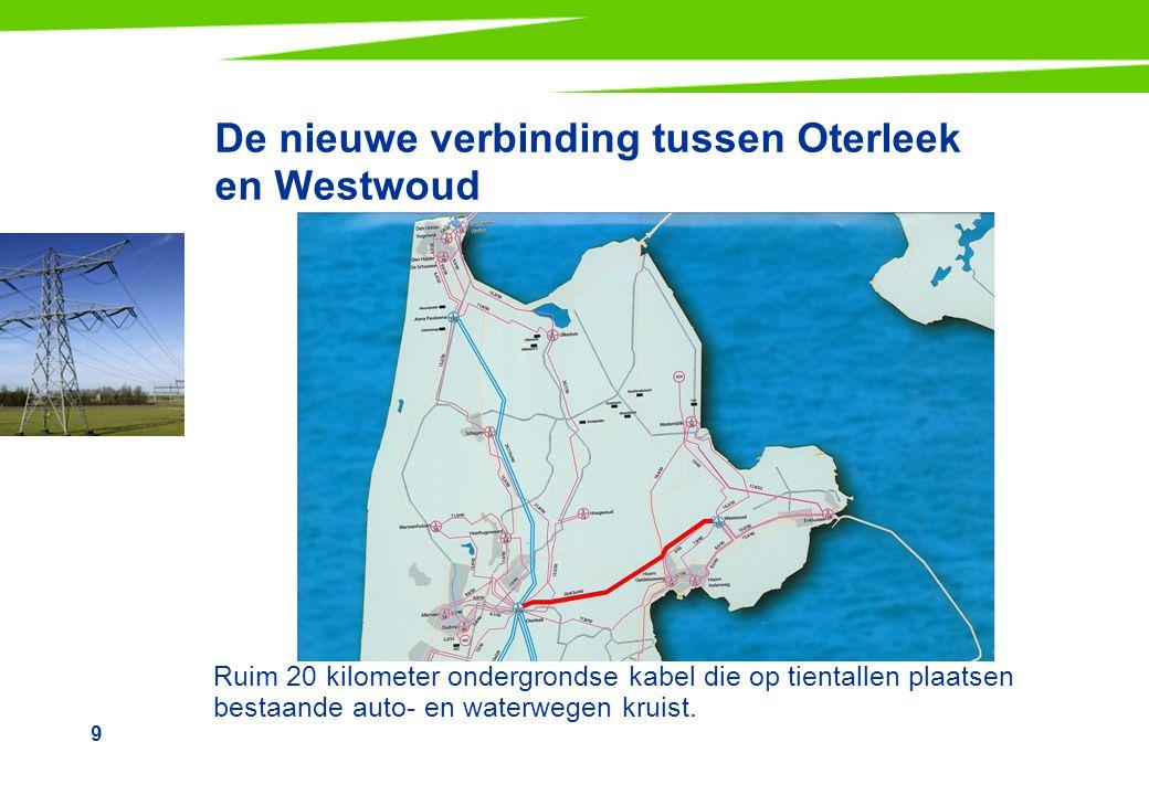 9 De nieuwe verbinding tussen Oterleek en Westwoud Ruim 20 kilometer ondergrondse kabel die op tientallen plaatsen bestaande auto- en waterwegen kruist.