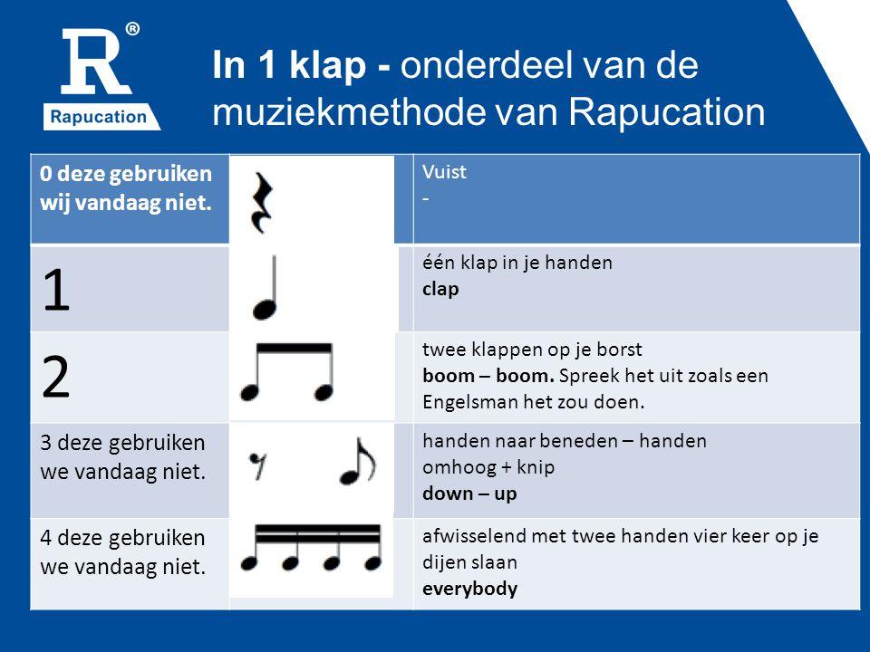 In 1 klap - onderdeel van de muziekmethode van Rapucation 0 deze gebruiken wij vandaag niet.