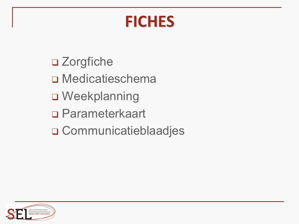 FICHES  Zorgfiche  Medicatieschema  Weekplanning  Parameterkaart  Communicatieblaadjes