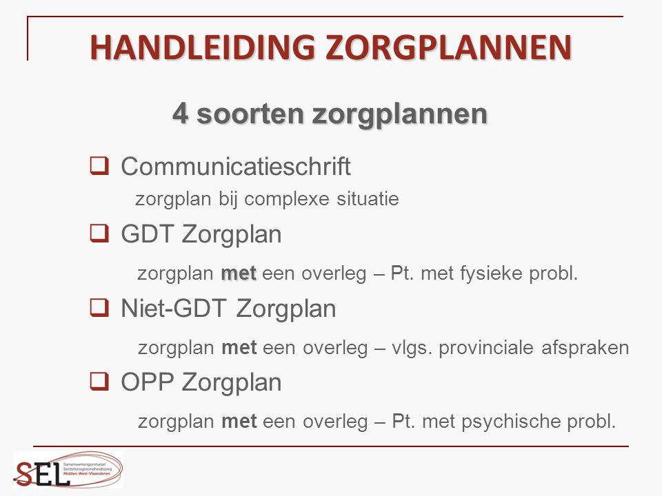 HANDLEIDING ZORGPLANNEN 4 soorten zorgplannen  Communicatieschrift zorgplan bij complexe situatie  GDT Zorgplan met zorgplan met een overleg – Pt. m