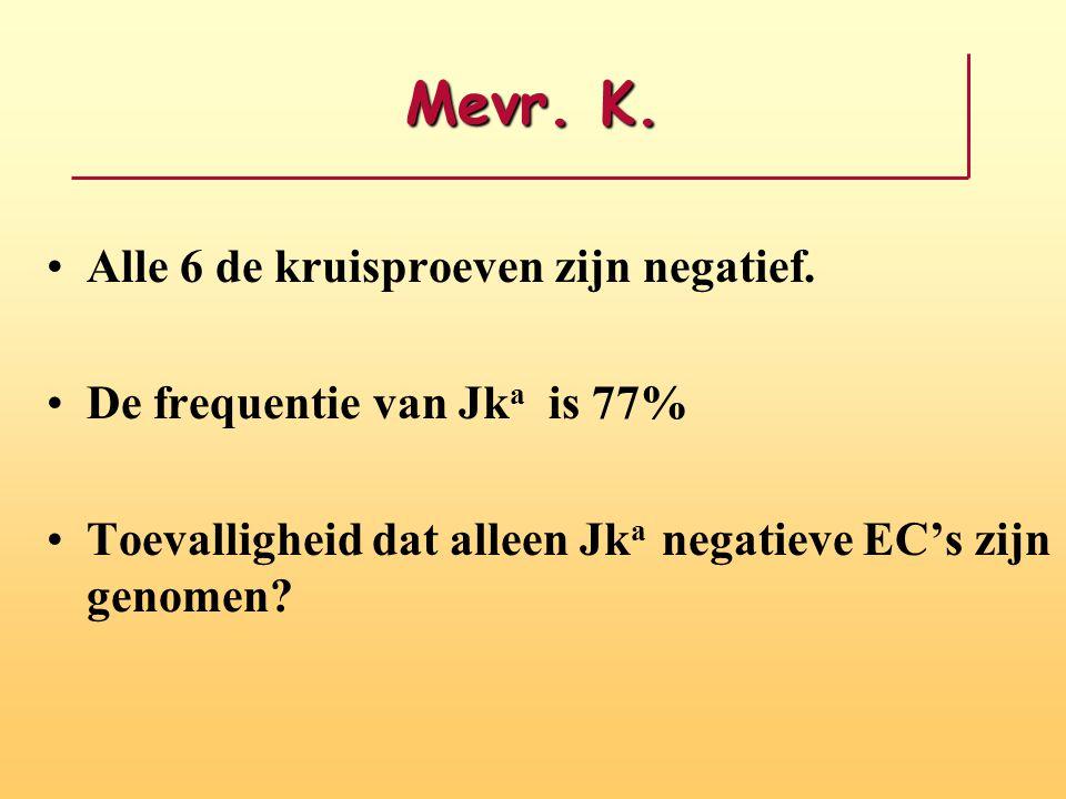 Mevr. K. Alle 6 de kruisproeven zijn negatief. De frequentie van Jk a is 77% Toevalligheid dat alleen Jk a negatieve EC's zijn genomen?