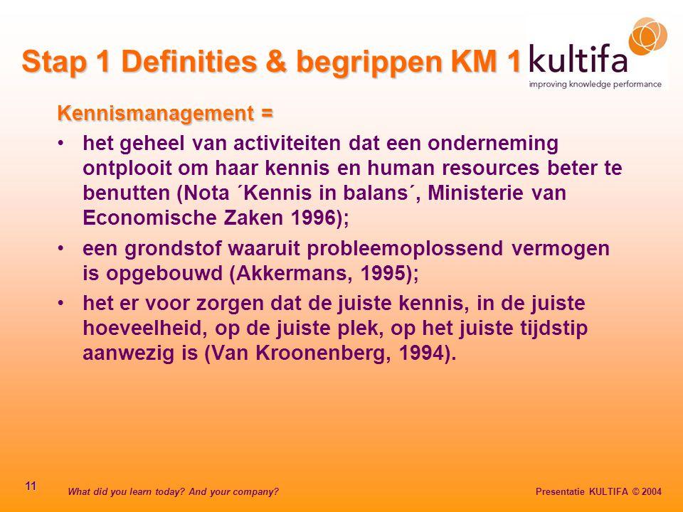 What did you learn today? And your company? Presentatie KULTIFA © 2004 11 Kennismanagement = het geheel van activiteiten dat een onderneming ontplooit