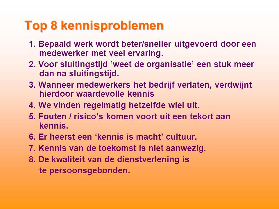 Top 8 kennisproblemen 1. Bepaald werk wordt beter/sneller uitgevoerd door een medewerker met veel ervaring. 2. Voor sluitingstijd 'weet de organisatie