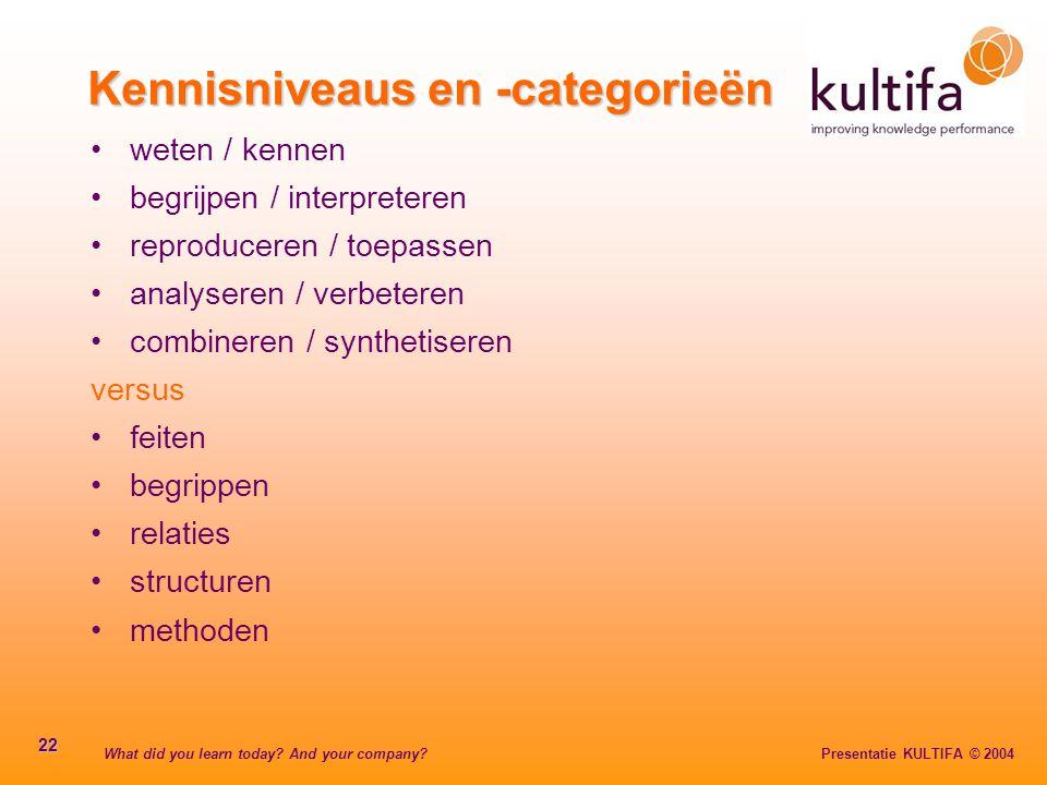 What did you learn today? And your company? Presentatie KULTIFA © 2004 22 Kennisniveaus en -categorieën weten / kennen begrijpen / interpreteren repro