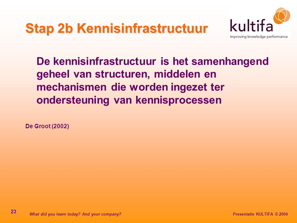 What did you learn today? And your company? Presentatie KULTIFA © 2004 23 Stap 2b Kennisinfrastructuur De kennisinfrastructuur is het samenhangend geh