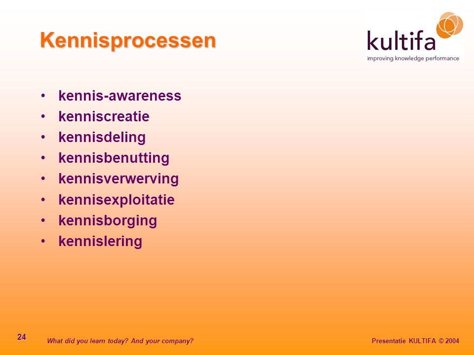 What did you learn today? And your company? Presentatie KULTIFA © 2004 24 Kennisprocessen kennis-awareness kenniscreatie kennisdeling kennisbenutting